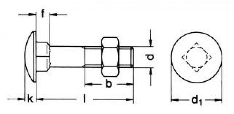 Śruby zamkowe DIN603 schemat