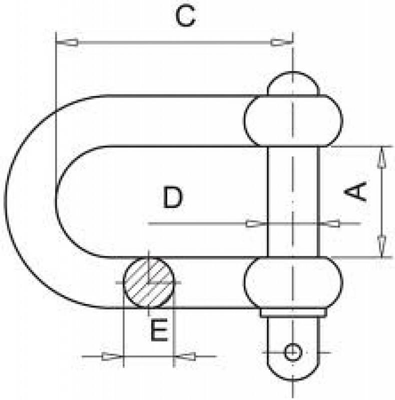Szekla podłużna DIN82101 schemat